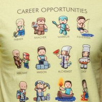 Minecraft Career Opportunities Premium T-shirt